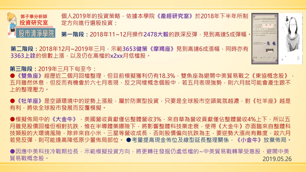 0526中美貿易戰策略3